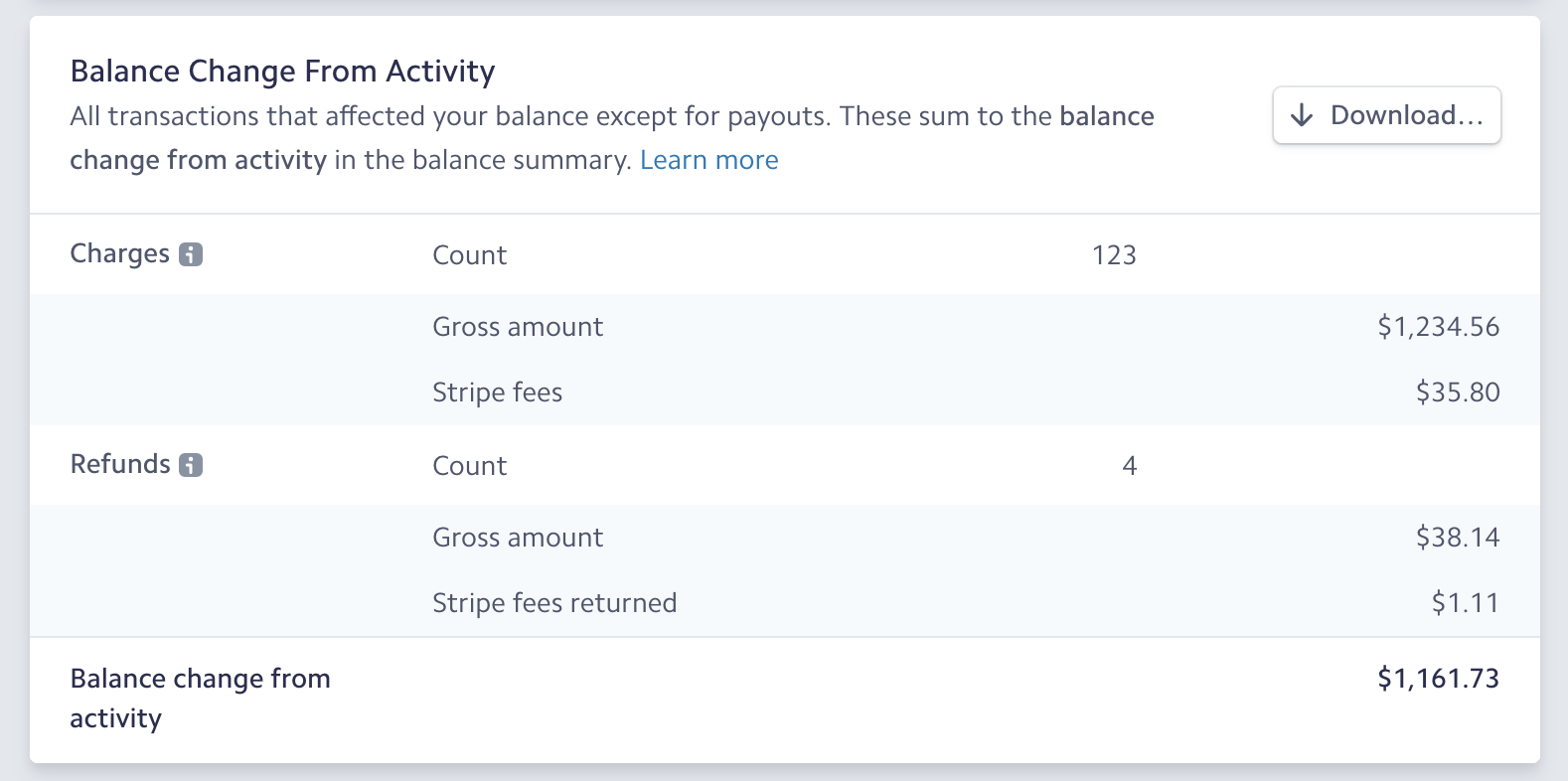 Financial Reports | Stripe